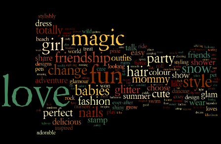 Vocabulary most commonly used in television ads for girl's toys